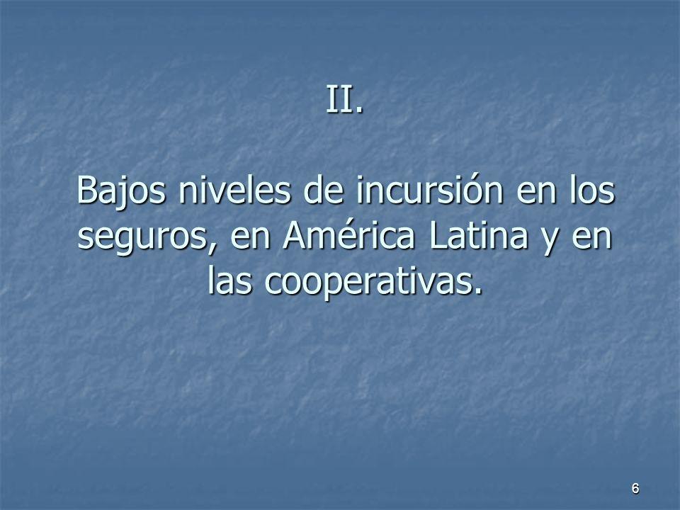 II. Bajos niveles de incursión en los seguros, en América Latina y en las cooperativas.