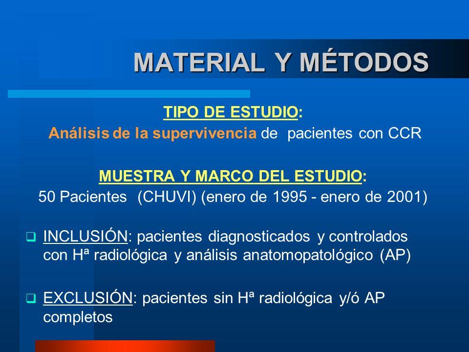 MUESTRA Y MARCO DEL ESTUDIO: