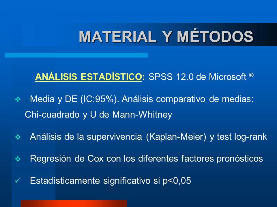 ANÁLISIS ESTADÍSTICO: SPSS 12.0 de Microsoft ®
