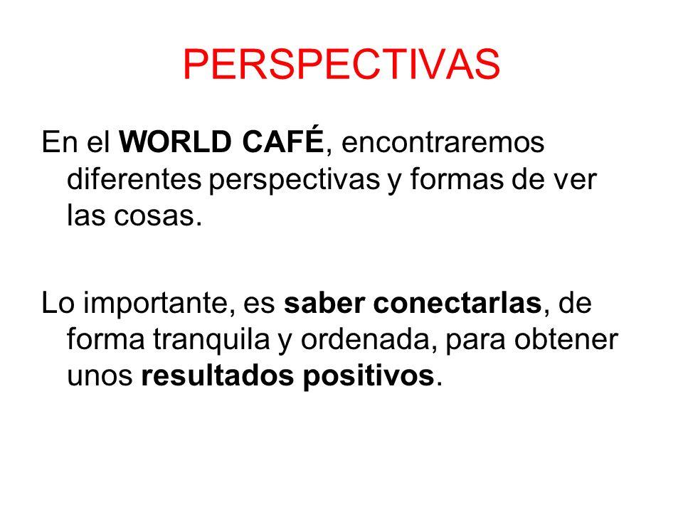 PERSPECTIVAS En el WORLD CAFÉ, encontraremos diferentes perspectivas y formas de ver las cosas.