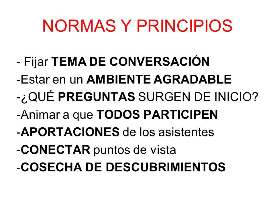 NORMAS Y PRINCIPIOS - Fijar TEMA DE CONVERSACIÓN