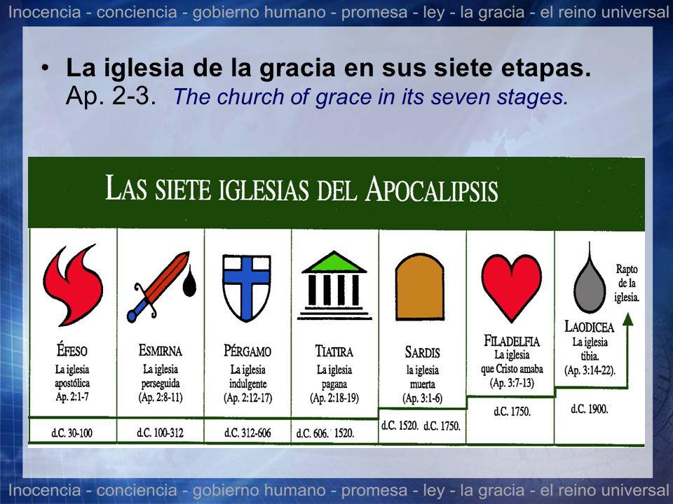 La iglesia de la gracia en sus siete etapas. Ap. 2-3