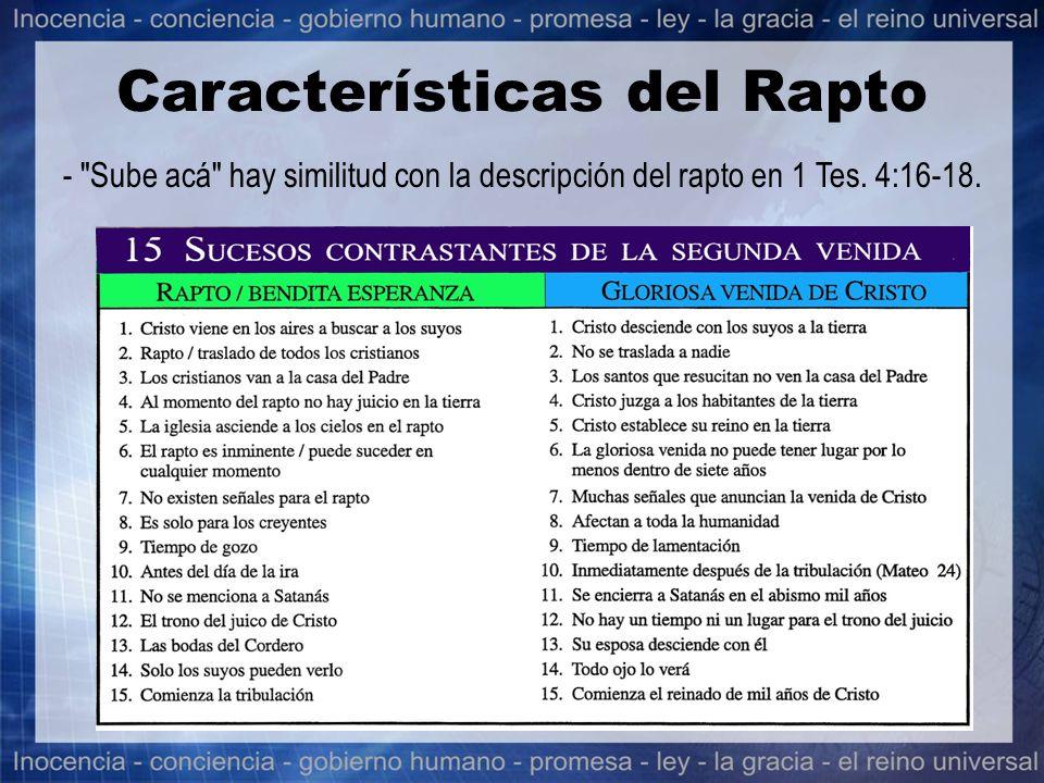 Características del Rapto