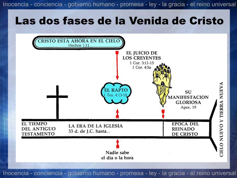 Las dos fases de la Venida de Cristo