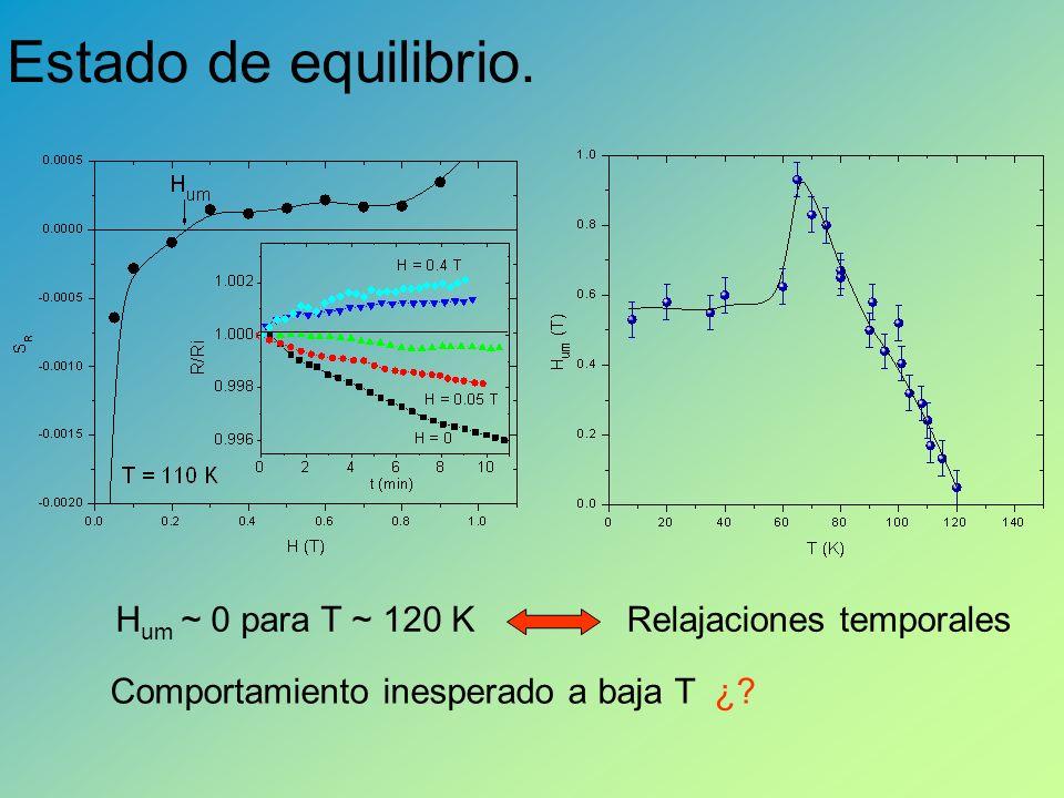 Estado de equilibrio. Hum ~ 0 para T ~ 120 K Relajaciones temporales