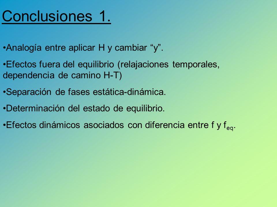 Conclusiones 1. Analogía entre aplicar H y cambiar y .