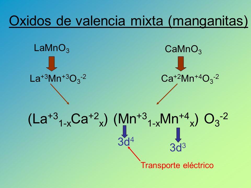 Oxidos de valencia mixta (manganitas)