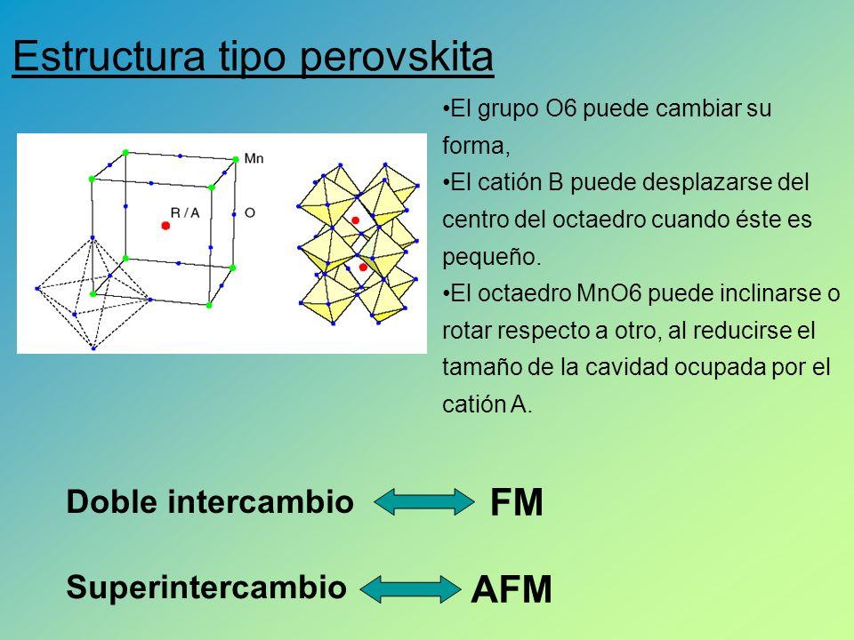 Estructura tipo perovskita