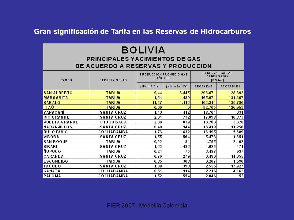 Gran significación de Tarifa en las Reservas de Hidrocarburos