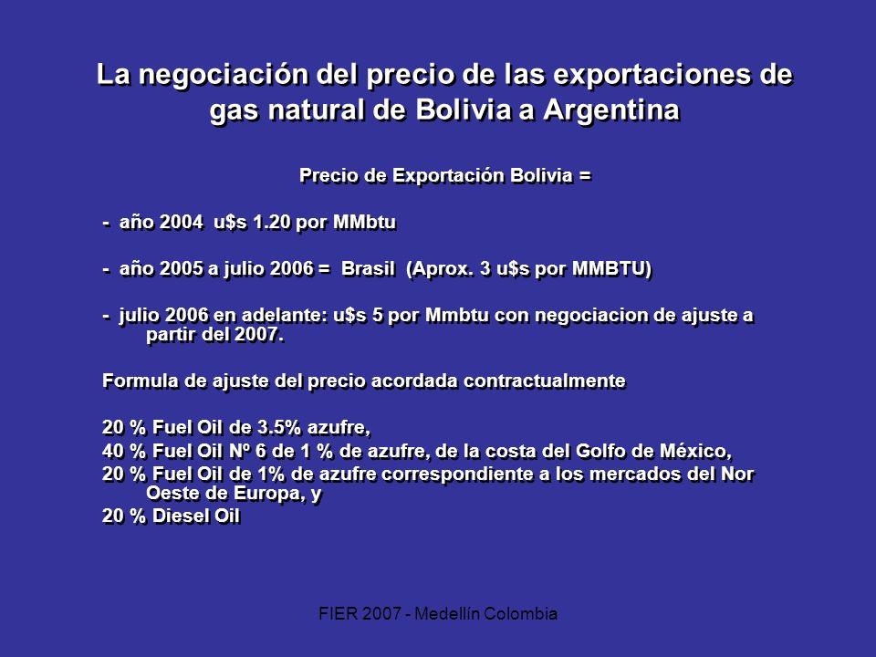 Precio de Exportación Bolivia =