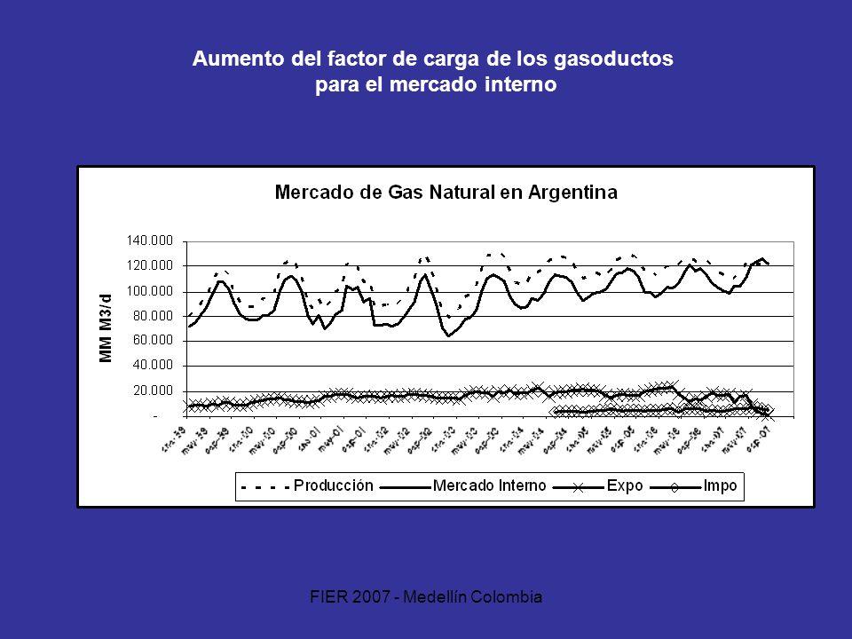 Aumento del factor de carga de los gasoductos para el mercado interno