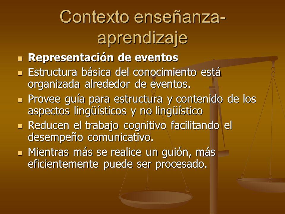 Contexto enseñanza-aprendizaje
