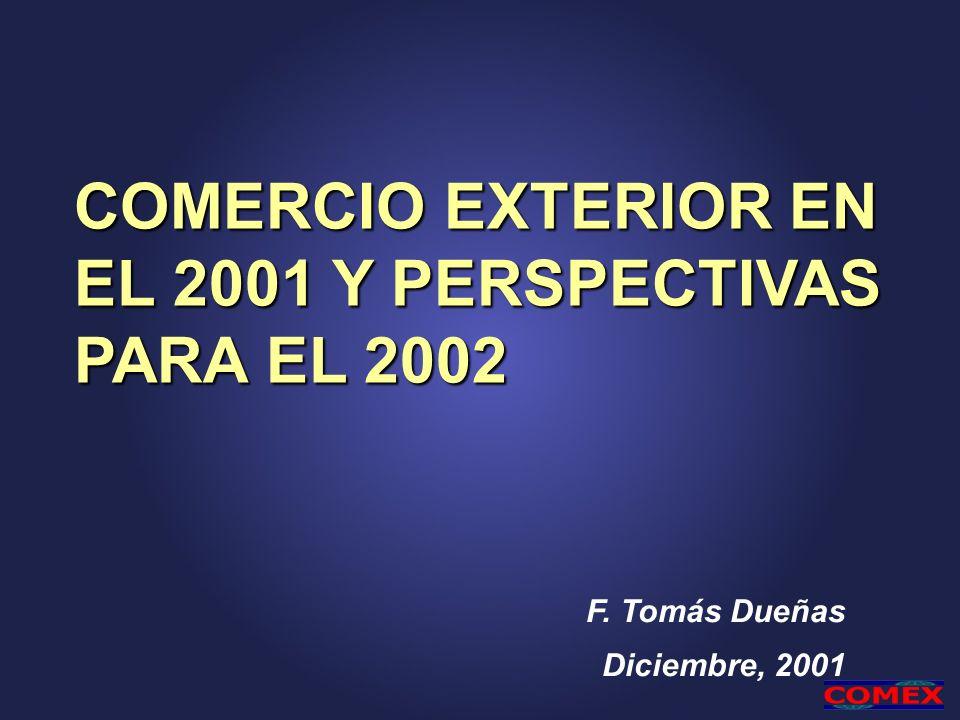 COMERCIO EXTERIOR EN EL 2001 Y PERSPECTIVAS PARA EL 2002