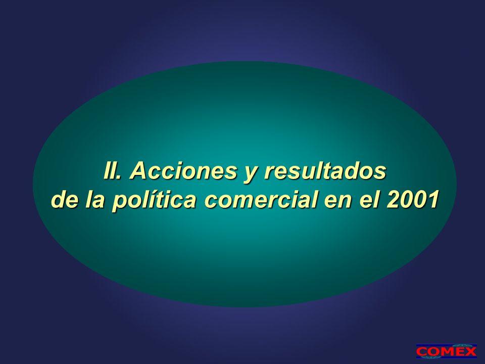 II. Acciones y resultados de la política comercial en el 2001