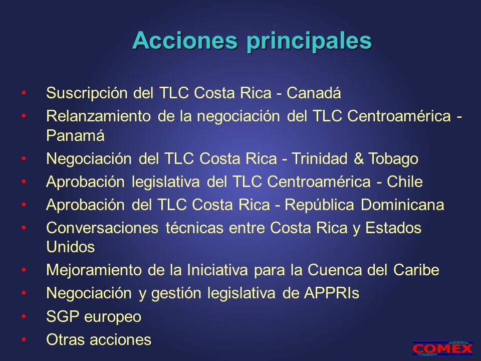 Acciones principales Suscripción del TLC Costa Rica - Canadá