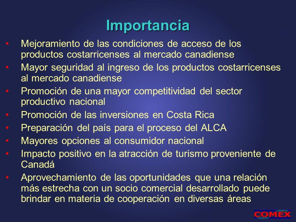 Importancia Mejoramiento de las condiciones de acceso de los productos costarricenses al mercado canadiense.