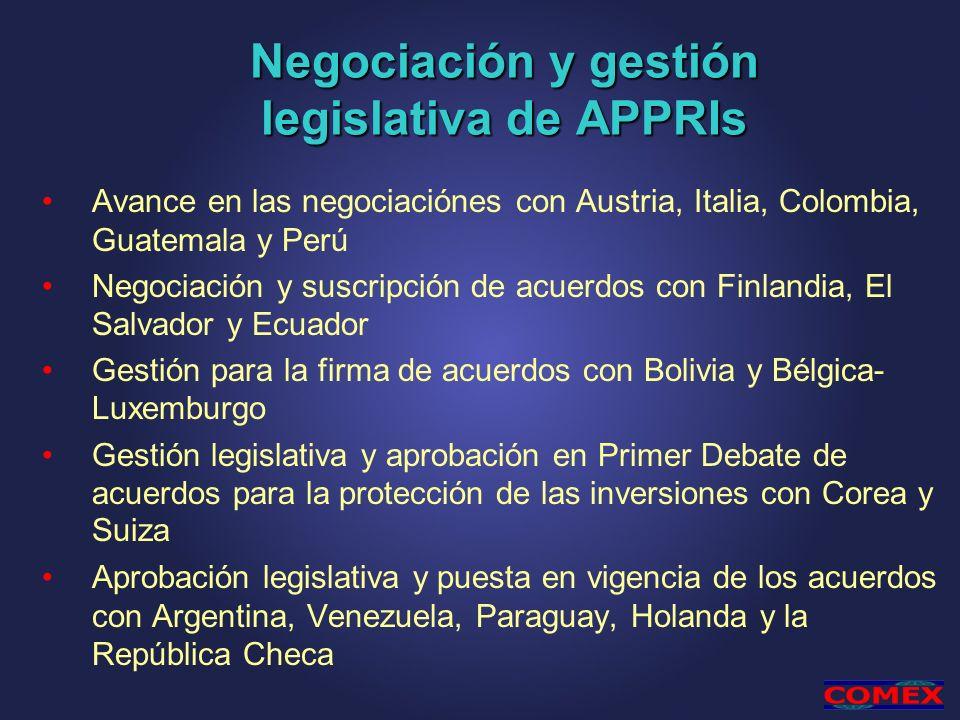 Negociación y gestión legislativa de APPRIs