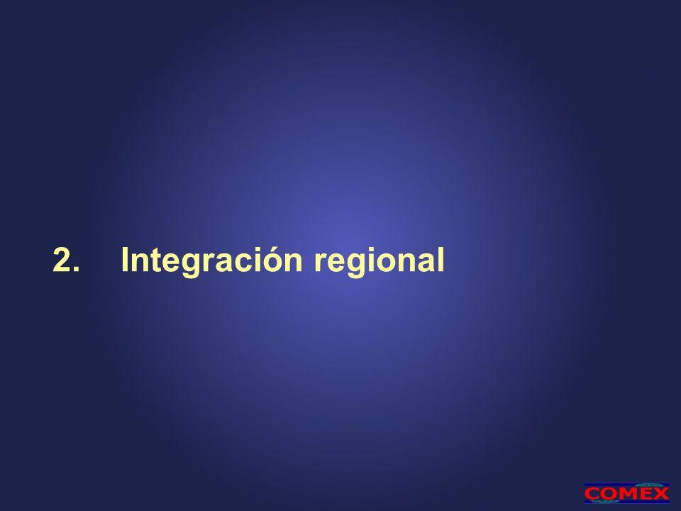 2. Integración regional