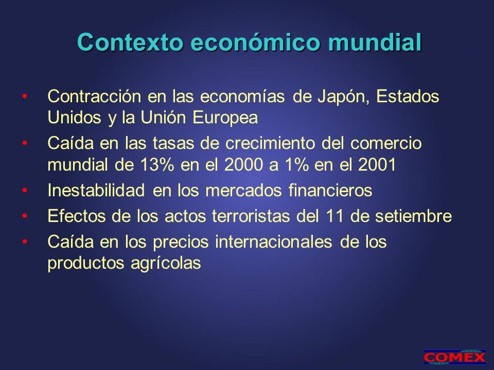 Contexto económico mundial