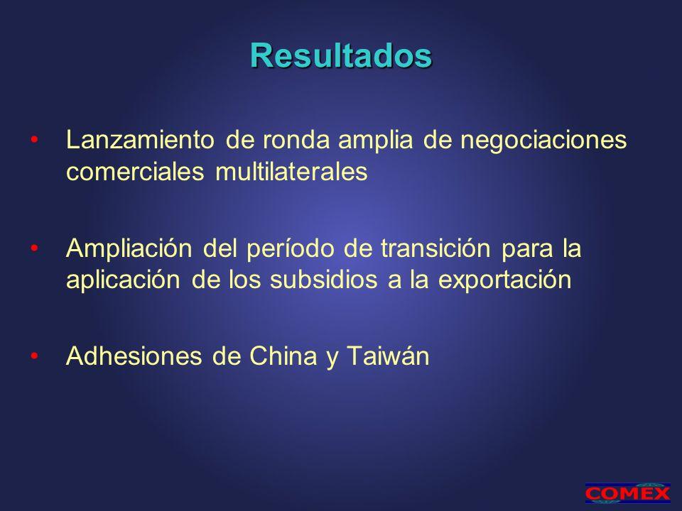 Resultados Lanzamiento de ronda amplia de negociaciones comerciales multilaterales.