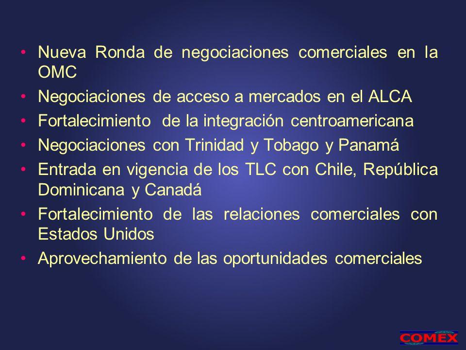 Nueva Ronda de negociaciones comerciales en la OMC