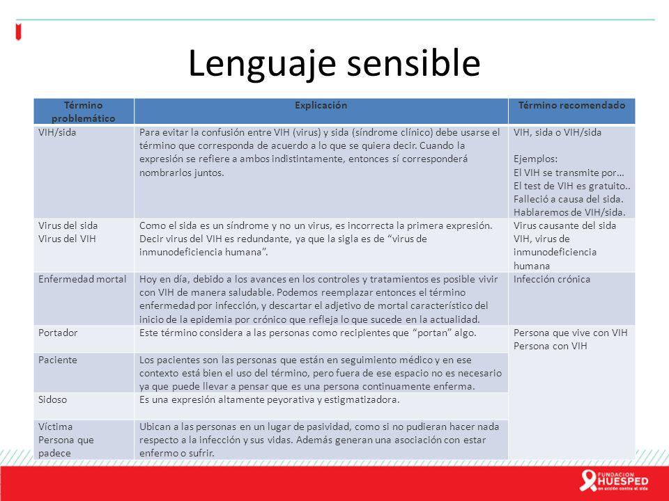 Lenguaje sensible Término problemático Explicación Término recomendado
