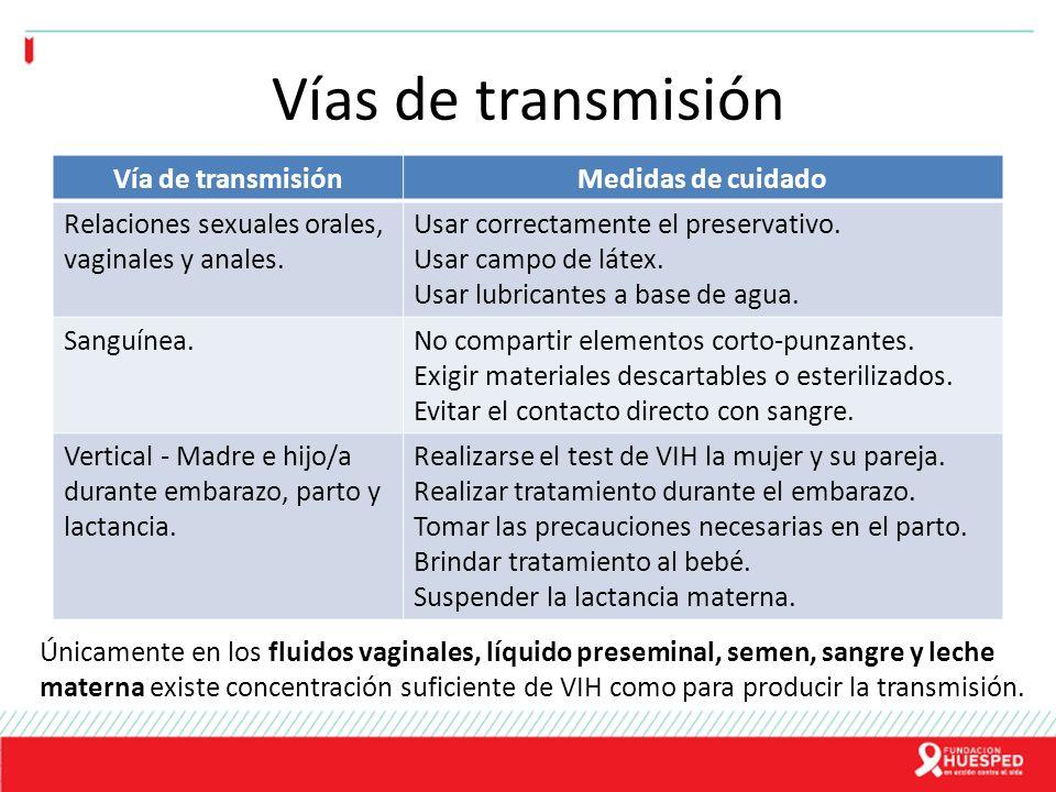 Vías de transmisión Vía de transmisión Medidas de cuidado