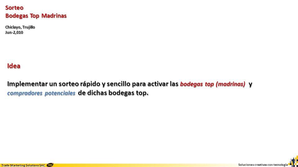 Sorteo Bodegas Top Madrinas. Chiclayo, Trujillo. Jun-2,010. Idea.