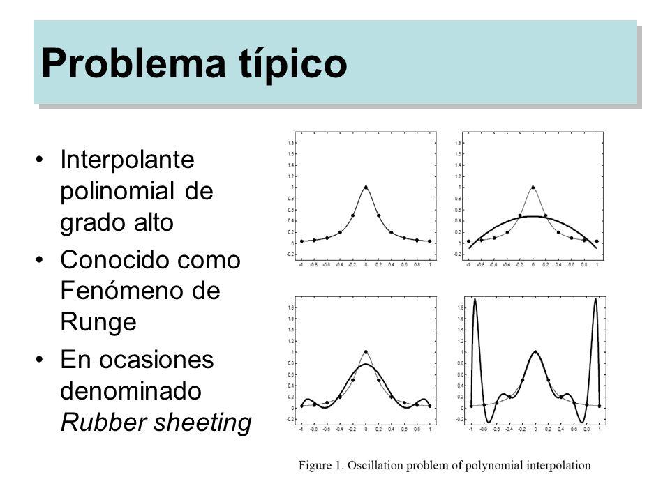 Problema típico Interpolante polinomial de grado alto