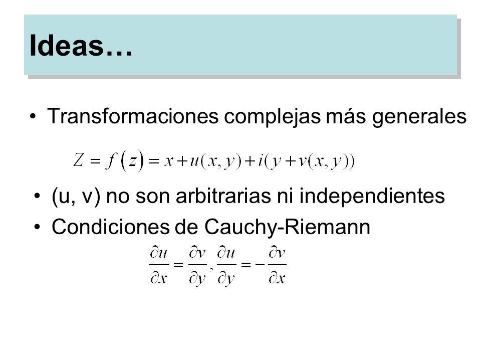 Ideas… Transformaciones complejas más generales