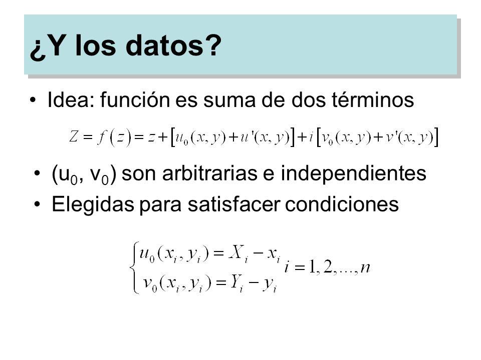 ¿Y los datos Idea: función es suma de dos términos