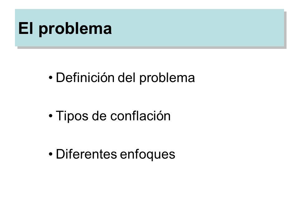 El problema Definición del problema Tipos de conflación