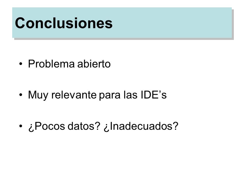 Conclusiones Problema abierto Muy relevante para las IDE's