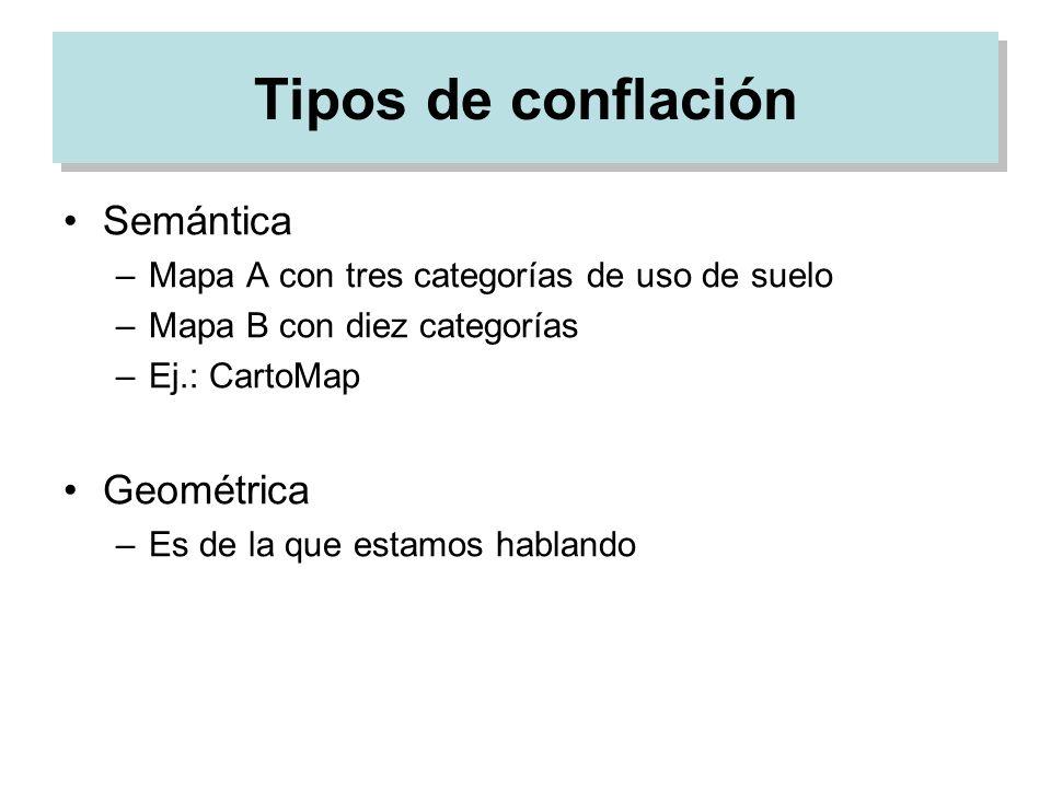 Tipos de conflación Semántica Geométrica