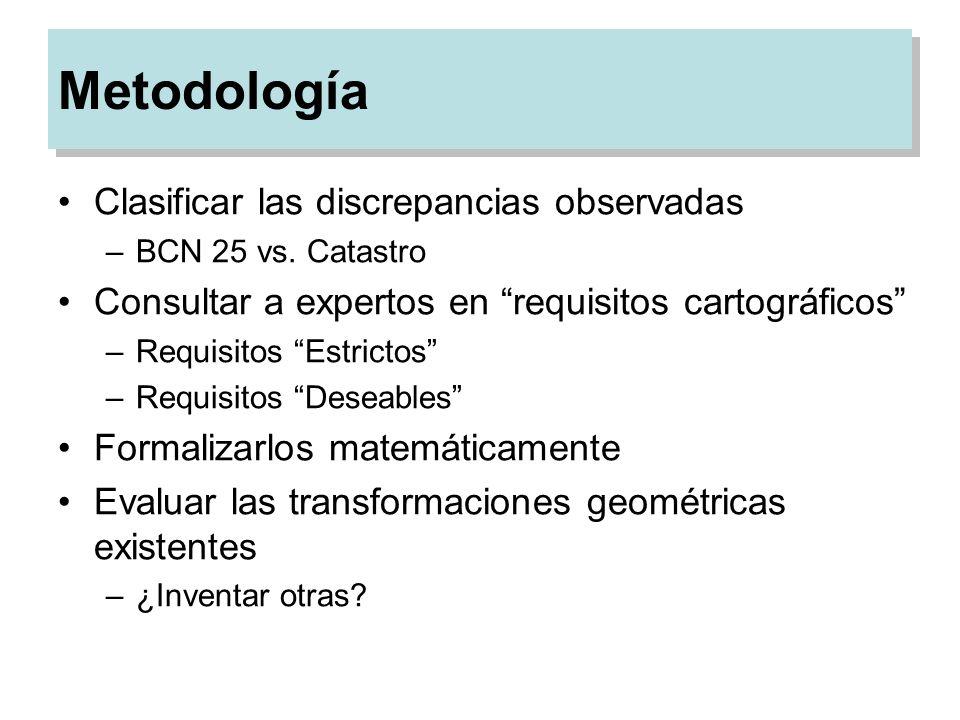 Metodología Clasificar las discrepancias observadas