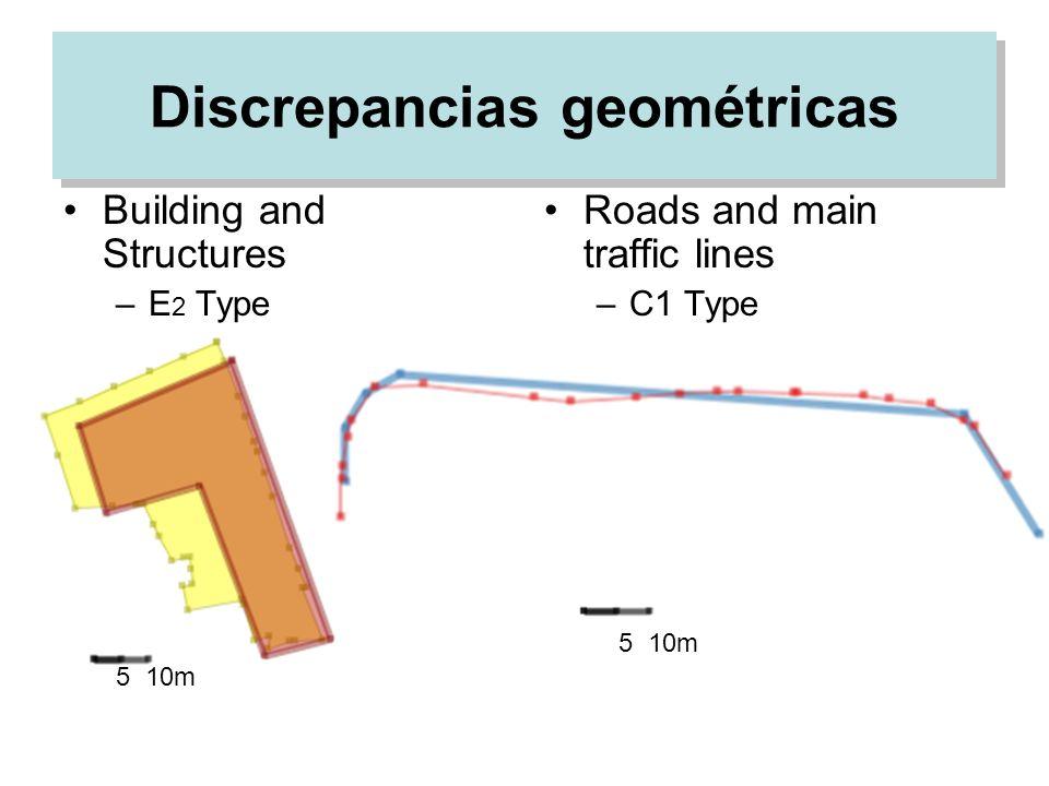 Discrepancias geométricas