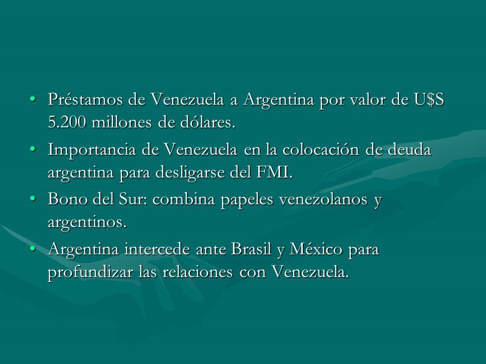 Préstamos de Venezuela a Argentina por valor de U$S 5