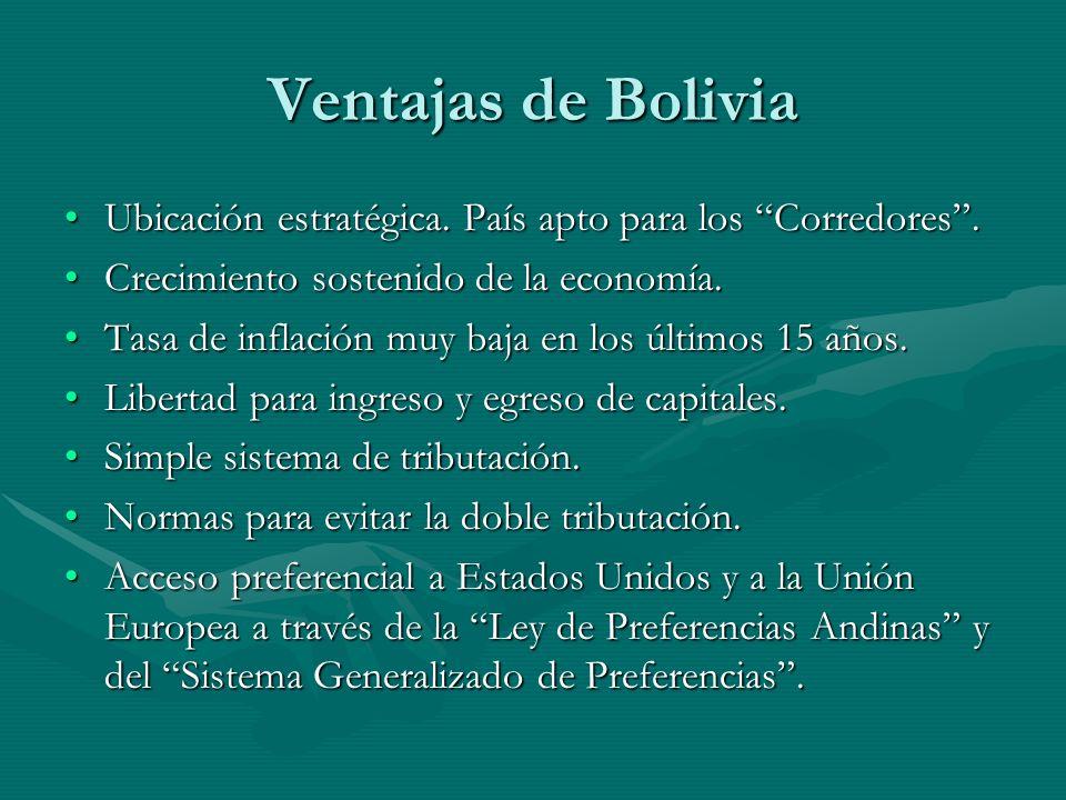 Ventajas de Bolivia Ubicación estratégica. País apto para los Corredores . Crecimiento sostenido de la economía.
