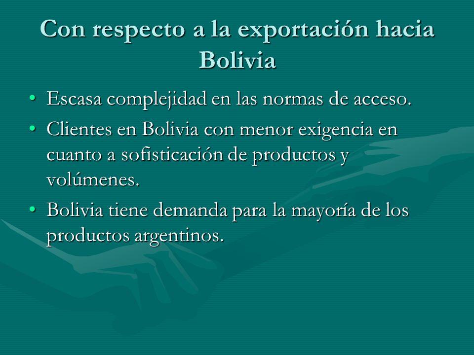 Con respecto a la exportación hacia Bolivia