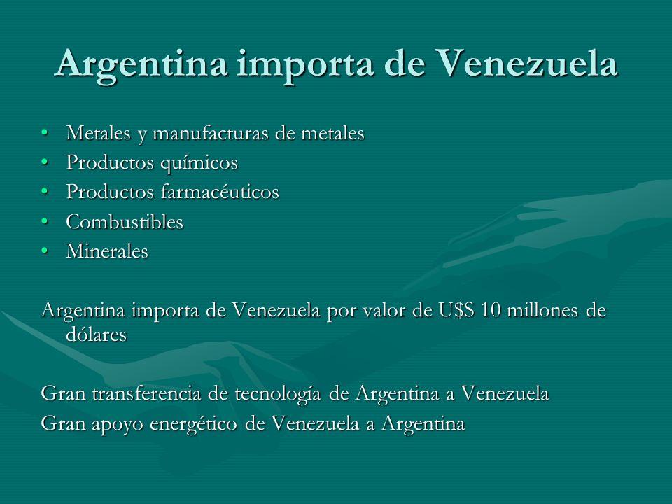 Argentina importa de Venezuela