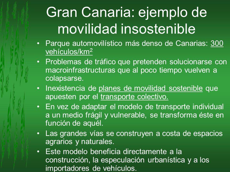 Gran Canaria: ejemplo de movilidad insostenible