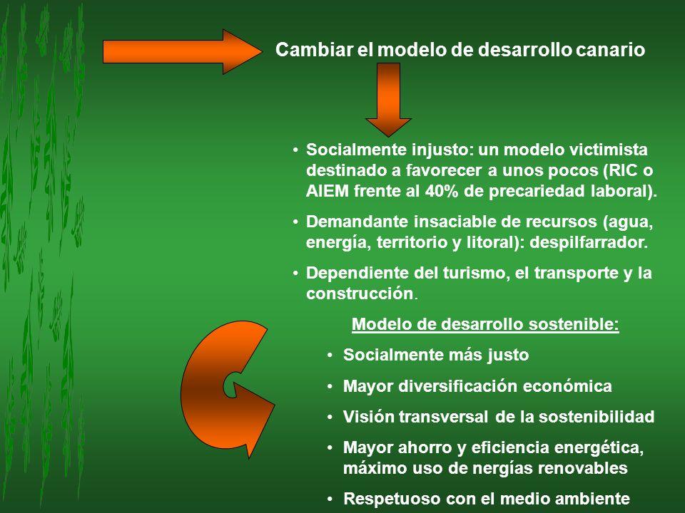 Modelo de desarrollo sostenible:
