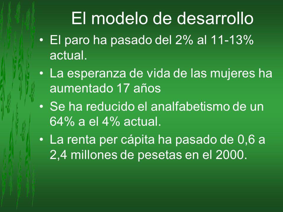 El modelo de desarrollo