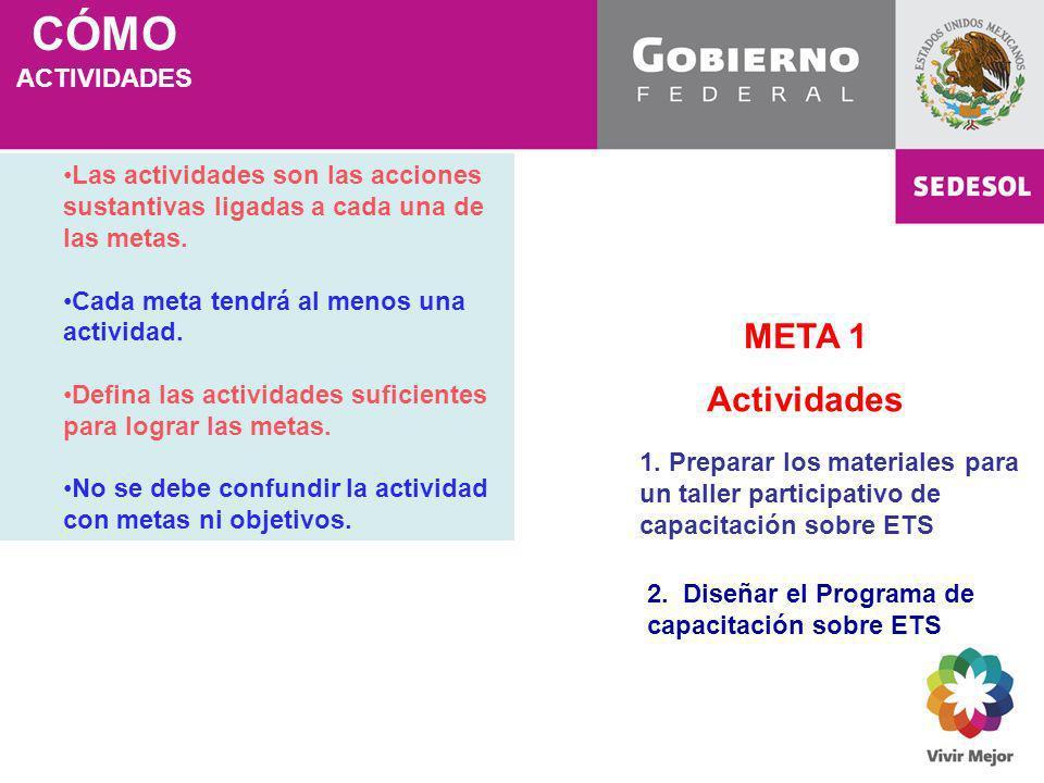 CÓMO META 1 Actividades ACTIVIDADES