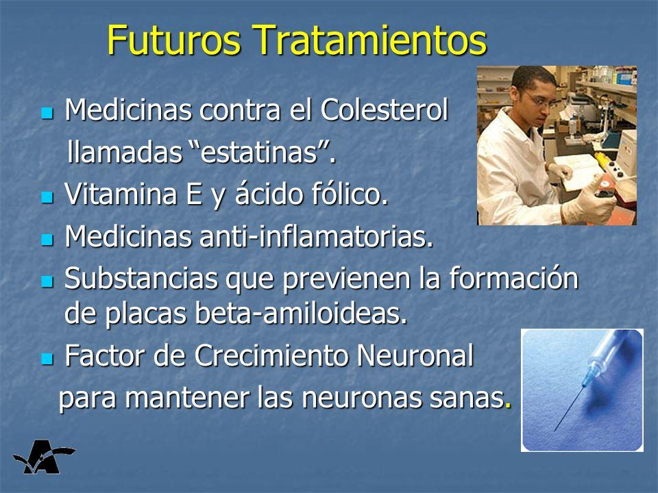 Futuros Tratamientos Medicinas contra el Colesterol