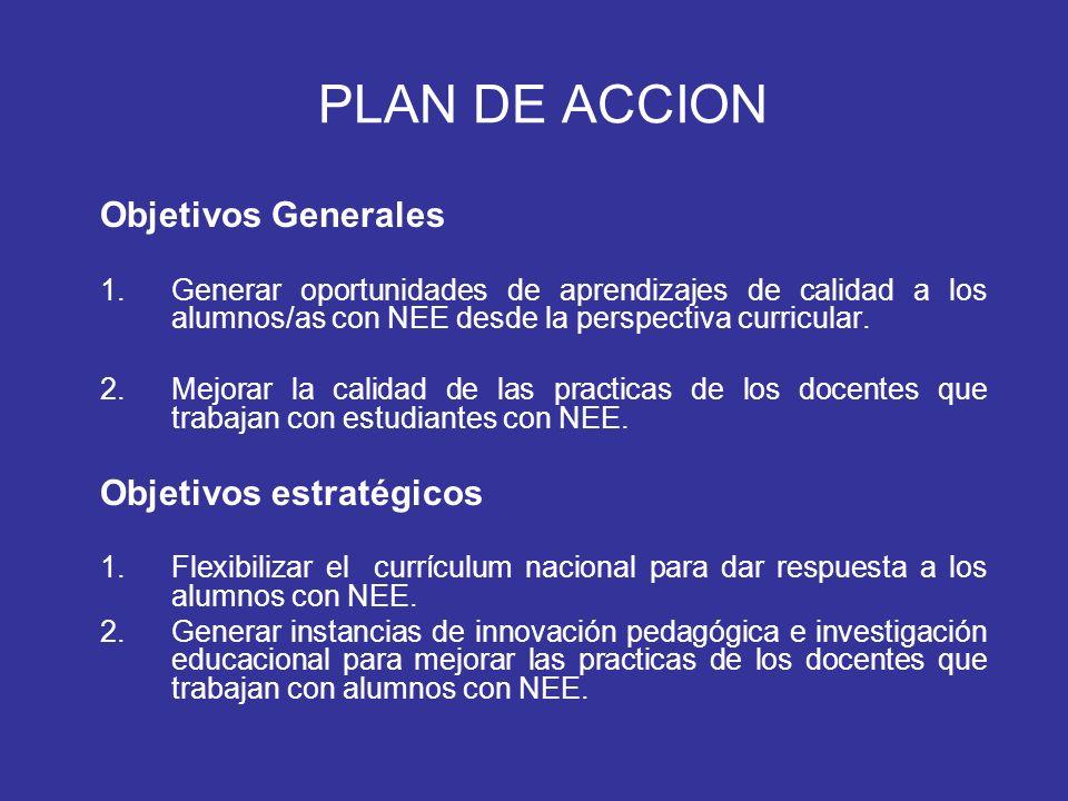 PLAN DE ACCION Objetivos Generales Objetivos estratégicos