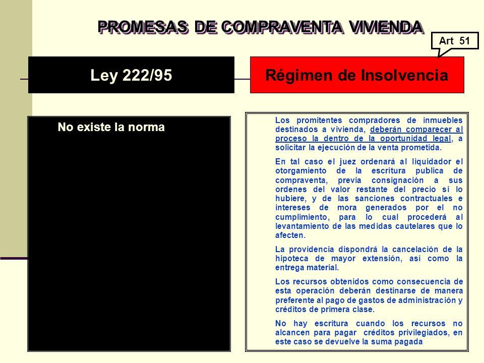 PROMESAS DE COMPRAVENTA VIVIENDA Régimen de Insolvencia
