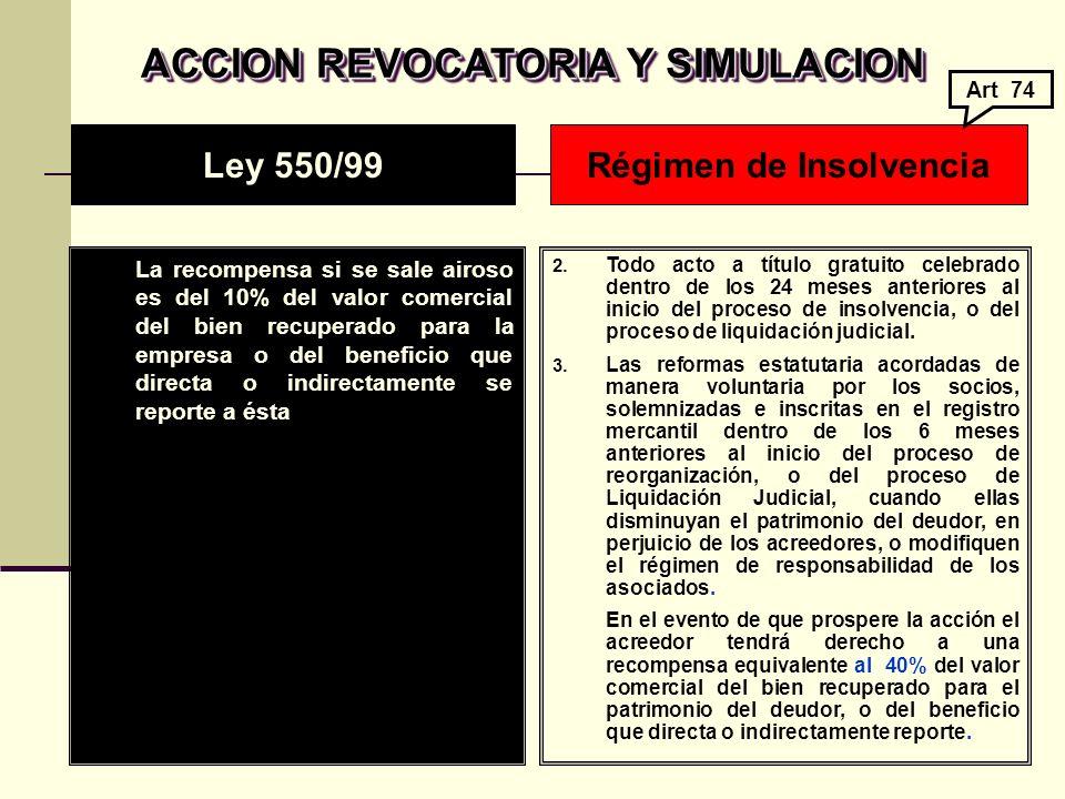 ACCION REVOCATORIA Y SIMULACION Régimen de Insolvencia