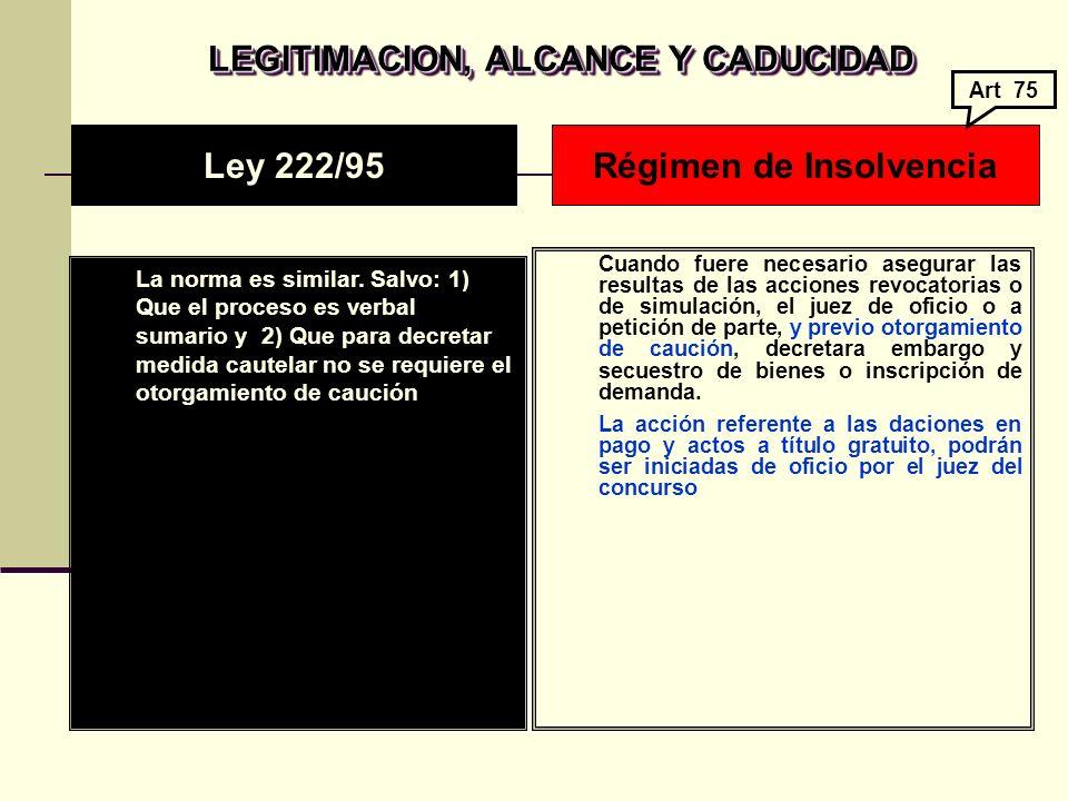 LEGITIMACION, ALCANCE Y CADUCIDAD Régimen de Insolvencia