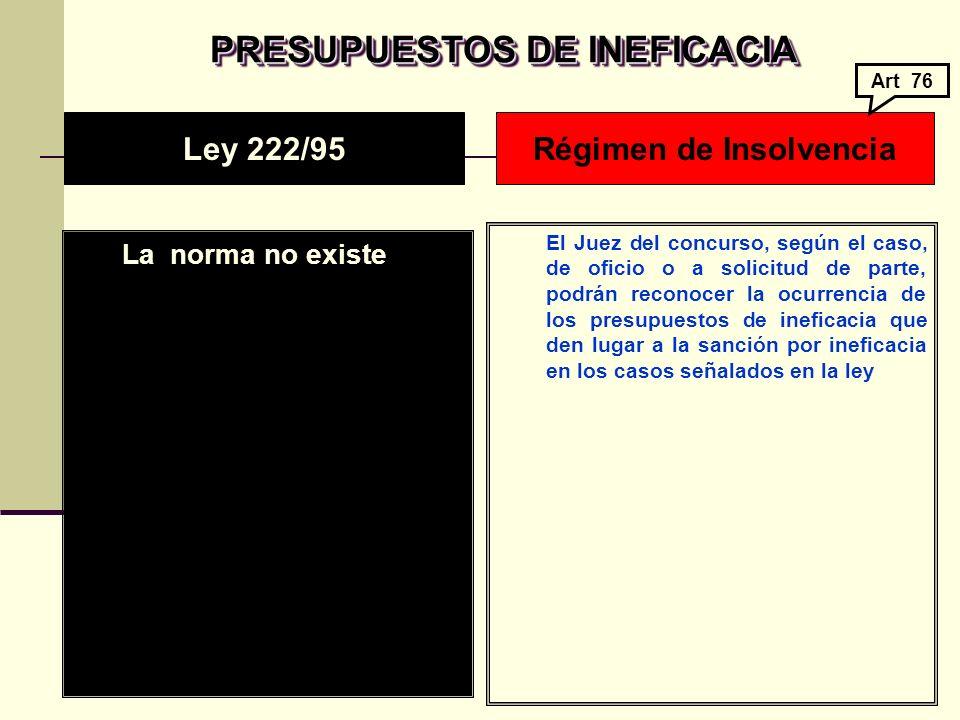 PRESUPUESTOS DE INEFICACIA Régimen de Insolvencia